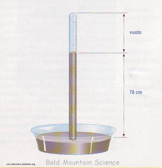 Esperimento di torricelli parte 2 bald mountain science - Gemelli diversi foggia ...