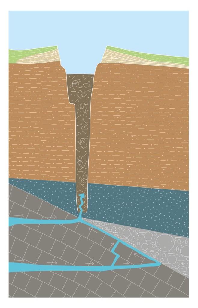 Sezione trasversale del cratere Credit: ETH Zurich