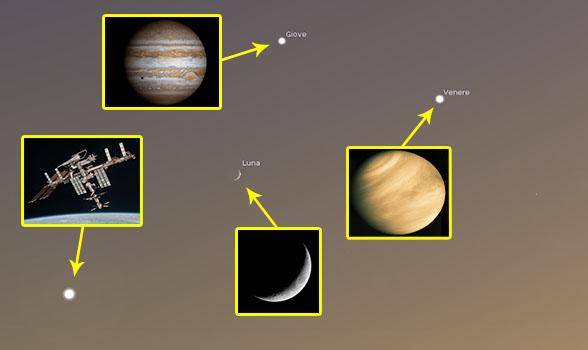 Luna, Giove, Venere e ISS in un piccolo quadrato di cielo